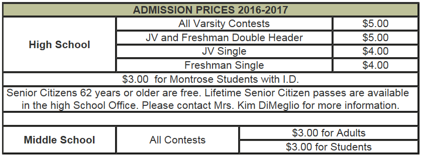 Admission Prices